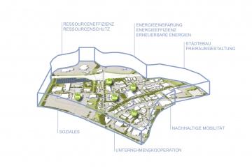 09.05 & 12.05. // Infoveranstaltungen zur nachhaltigen Entwicklung von Industrie- und Gewerbegebieten
